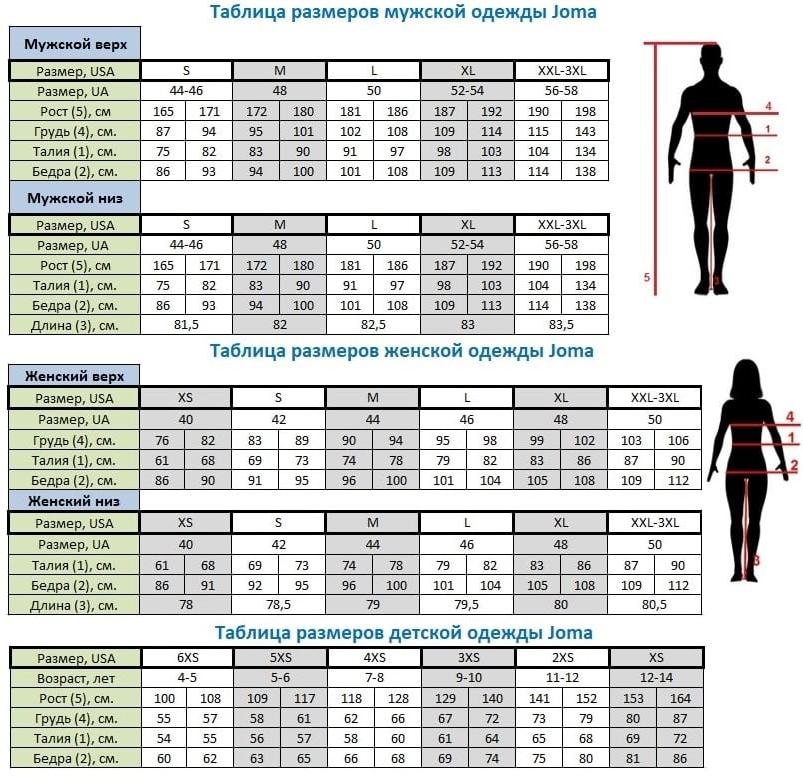 Как определить свой размер одежды